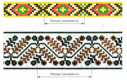 Рослинний (фітоморфний) орнамент складається із спрощеного зображення  рослинних мотивів . 51476601e0cc3