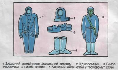 Легкий захисний костюм Л -1 складається із сорочки з капюшоном штанів  пошитих разом з панчохами 1392a19d189f2