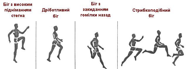 c913f1a9373ed2 Спринтерський біг має свої особливості: