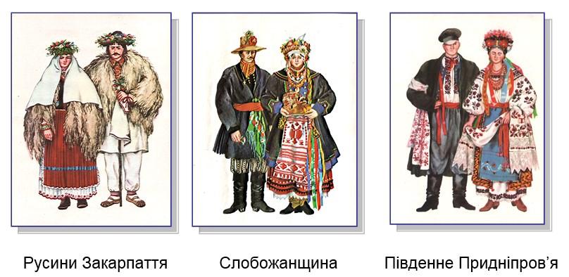 Український народний весільний одяг кінця 19 – початку 20 ст.  Термінологічний словник  9043732519ca4