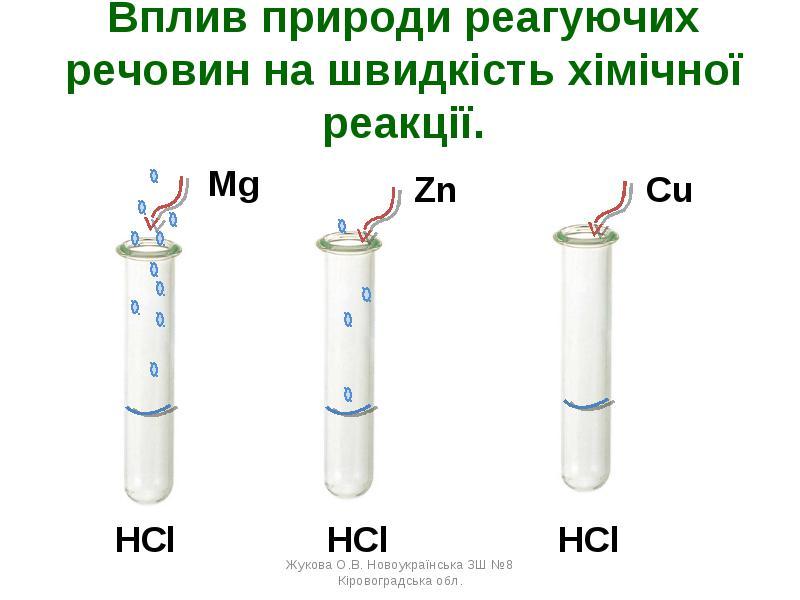 Швидксть гомогенних та гетерогенних реакцй