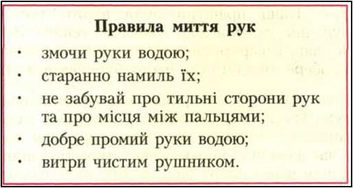 Правила гігієни рук Ситуації догляду ... 17438177fe040