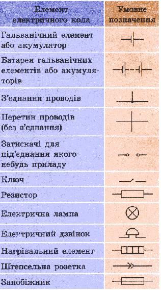 елементи електричного кола